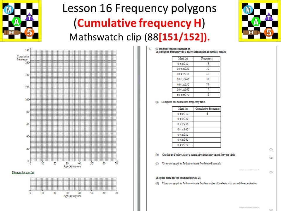 mathswatch cd free download torrent